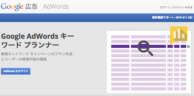 g-keyword 3